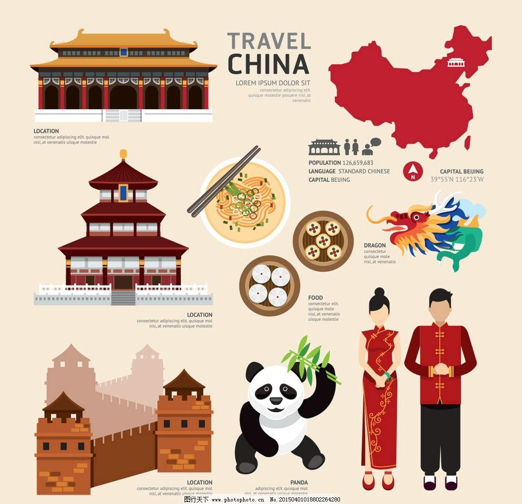 中国传统标志图形_中国传统文化元素在标志设计中的表现形式有哪些类别-