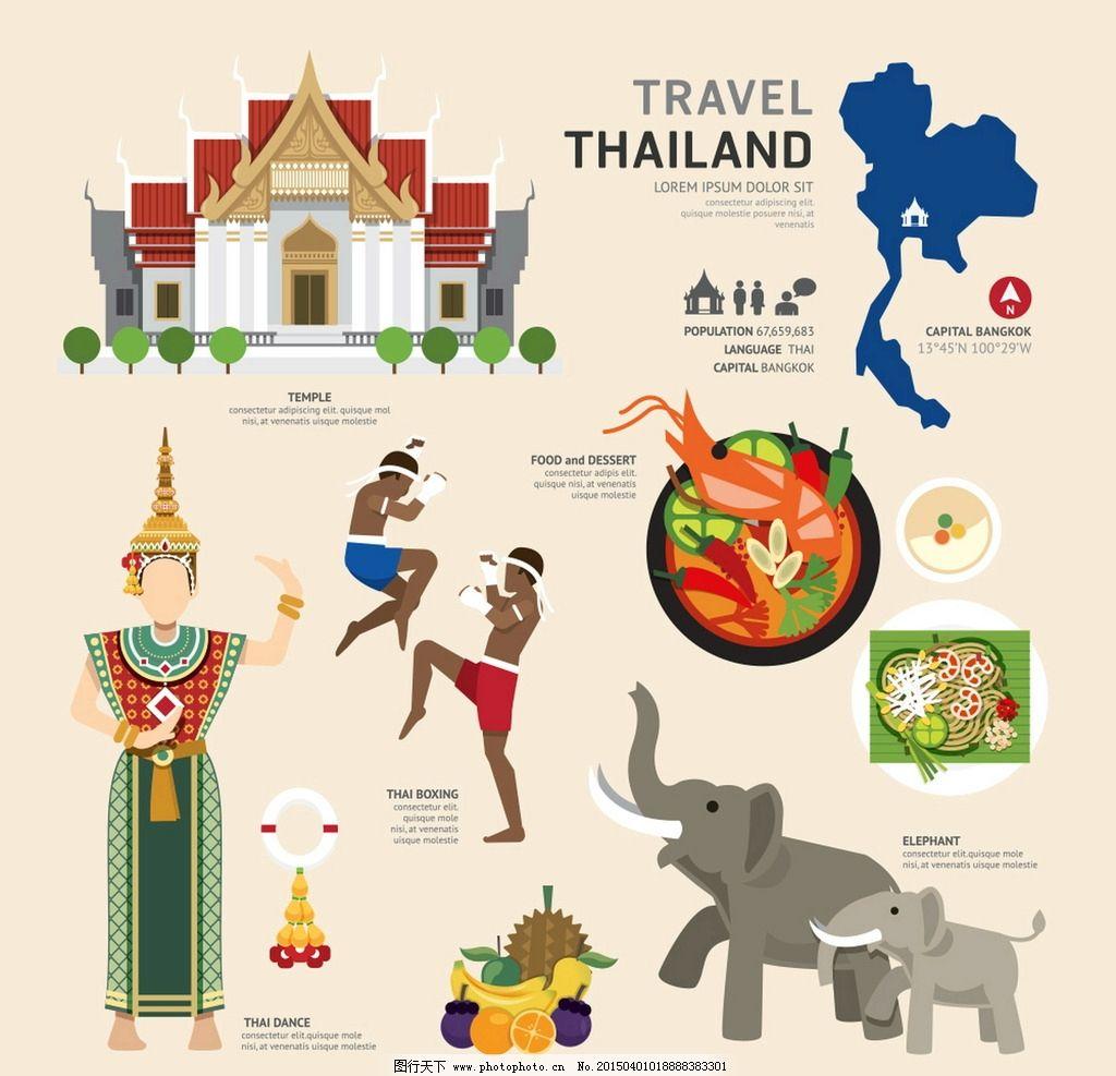 泰国 卡通人物 大象 水果 泰拳 泰国建筑 矢量 eps 设计 文化艺术