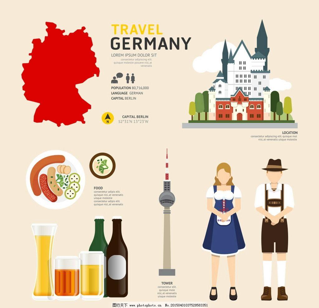 德国 卡通人物 美食 啤酒 香肠 德国建筑 矢量 eps 设计 文化艺术