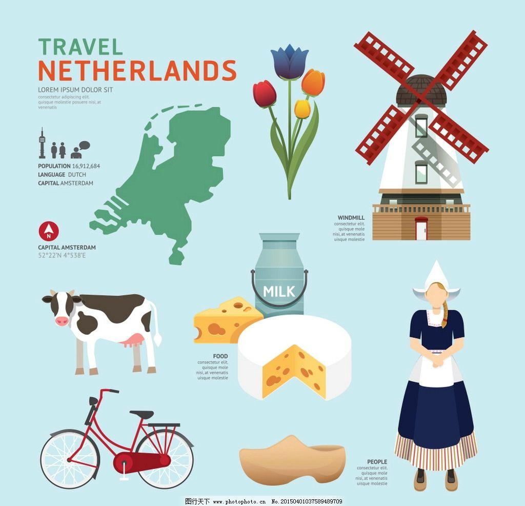 荷兰 卡通人物 风车 郁金香 奶酪 自行车 奶牛 荷兰建筑 矢量 eps