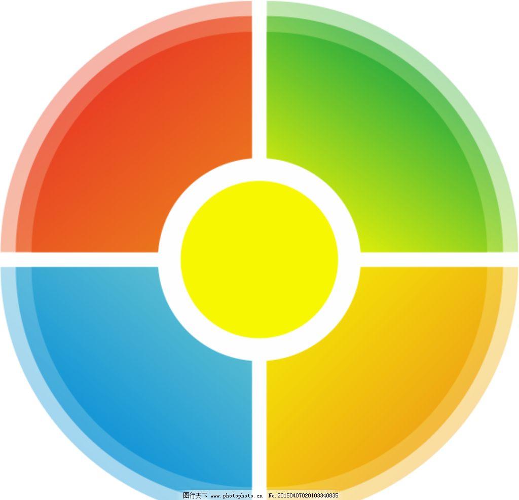 饼形图 图形 圆形 圆形图 圆 设计 标志图标 其他图标 cdr