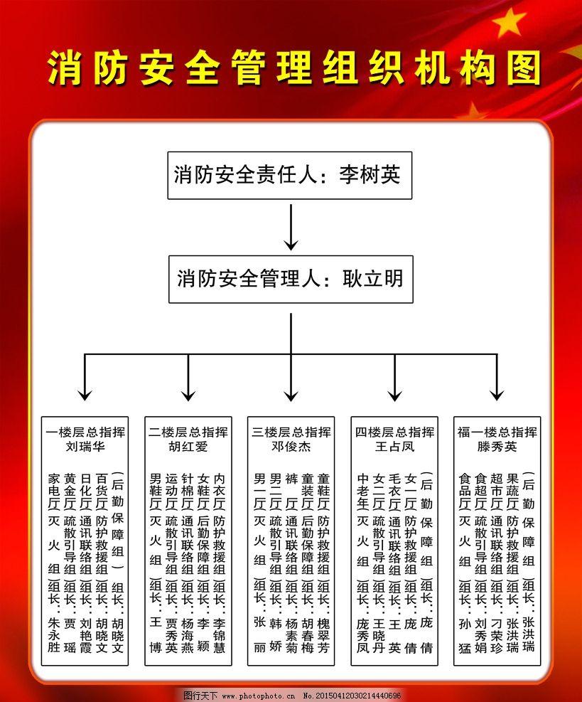 消防安全 消防 消防安全管理 组织机构图 红色背景  设计 广告设计