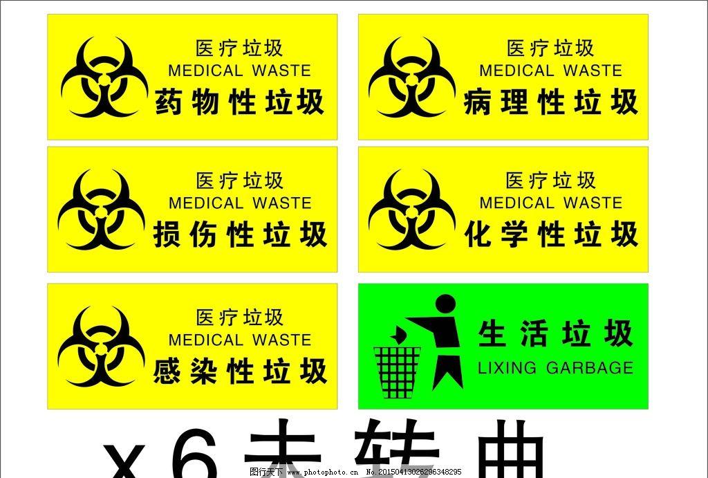 医疗保健  医疗垃圾分类 医疗垃圾 标示 垃圾分类 感染性废物 损伤性图片