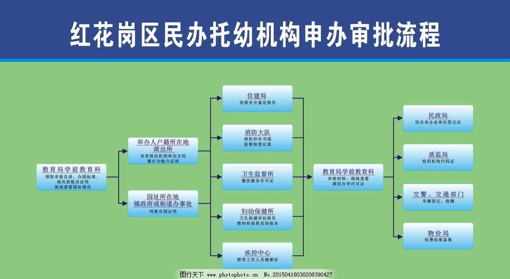 审批流程图 流程图 简洁流程图 流程图模板 绿色流程图 流程图 设计