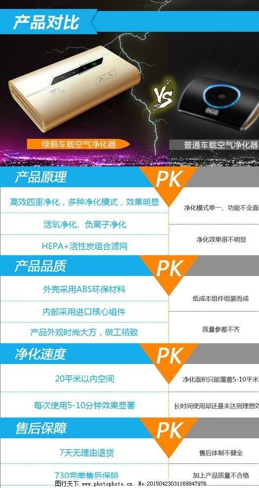 淘宝 天猫产品 对比pk图片图片