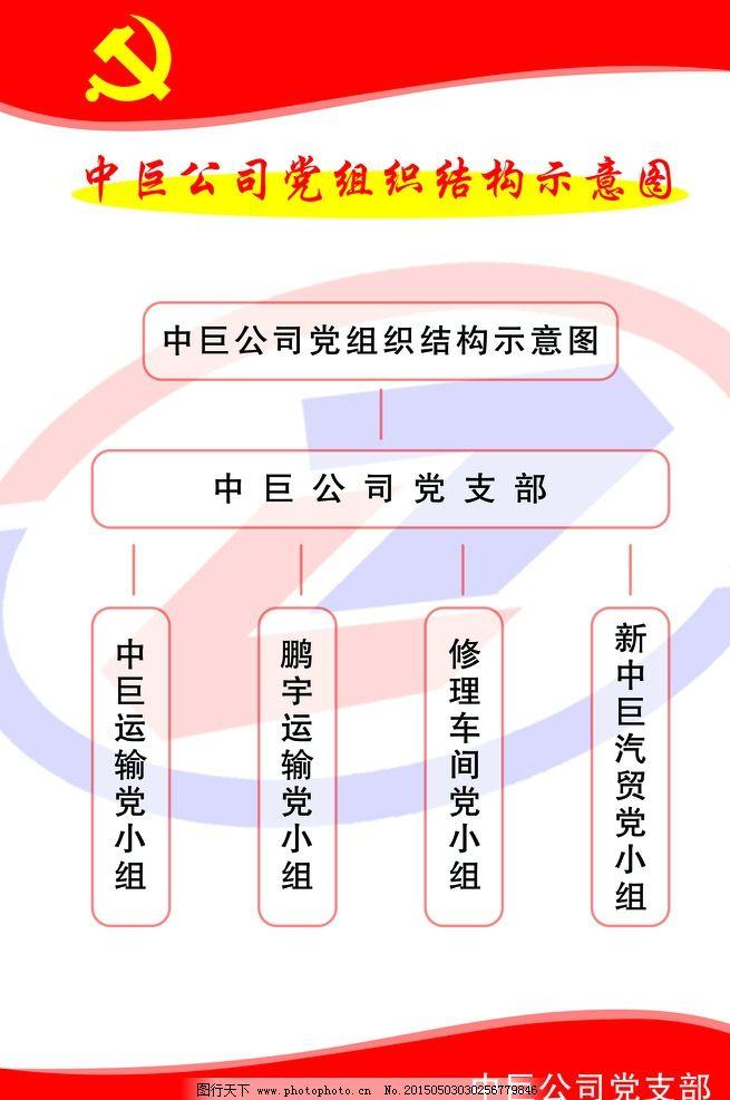 党组织结构图图片
