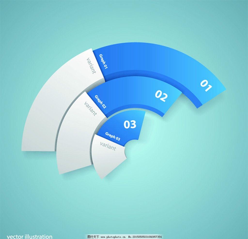 信息统计图表 矢量素材 立体信息图表 商务信息图表 数据划分 广告设计