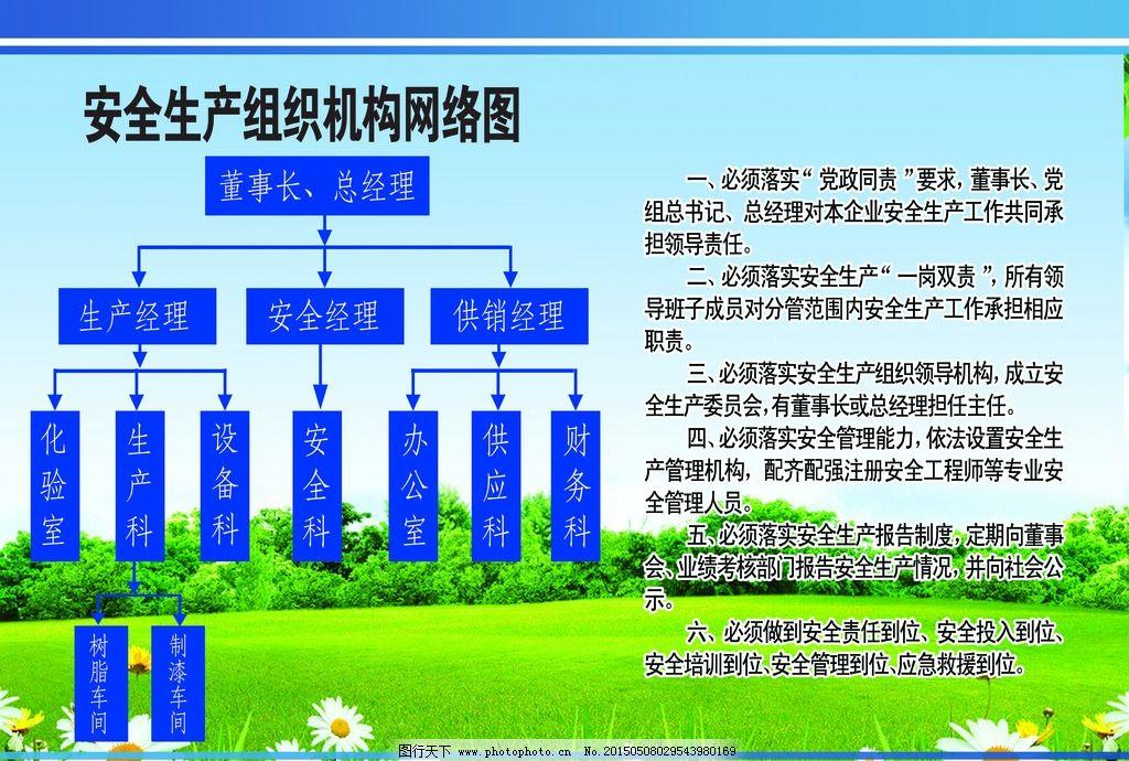 结构图 蓝天白云草地 组织机构结构