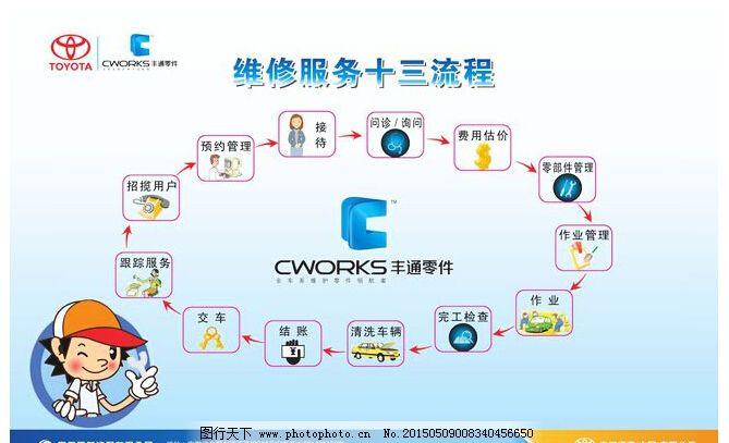 维修服务流程图