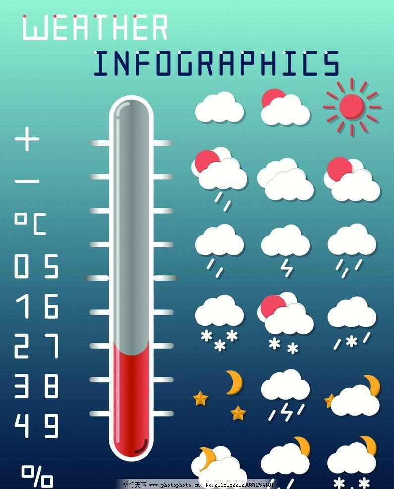 天气图标图片,天气预报 温度计 闪电 晴阴 云彩-图行