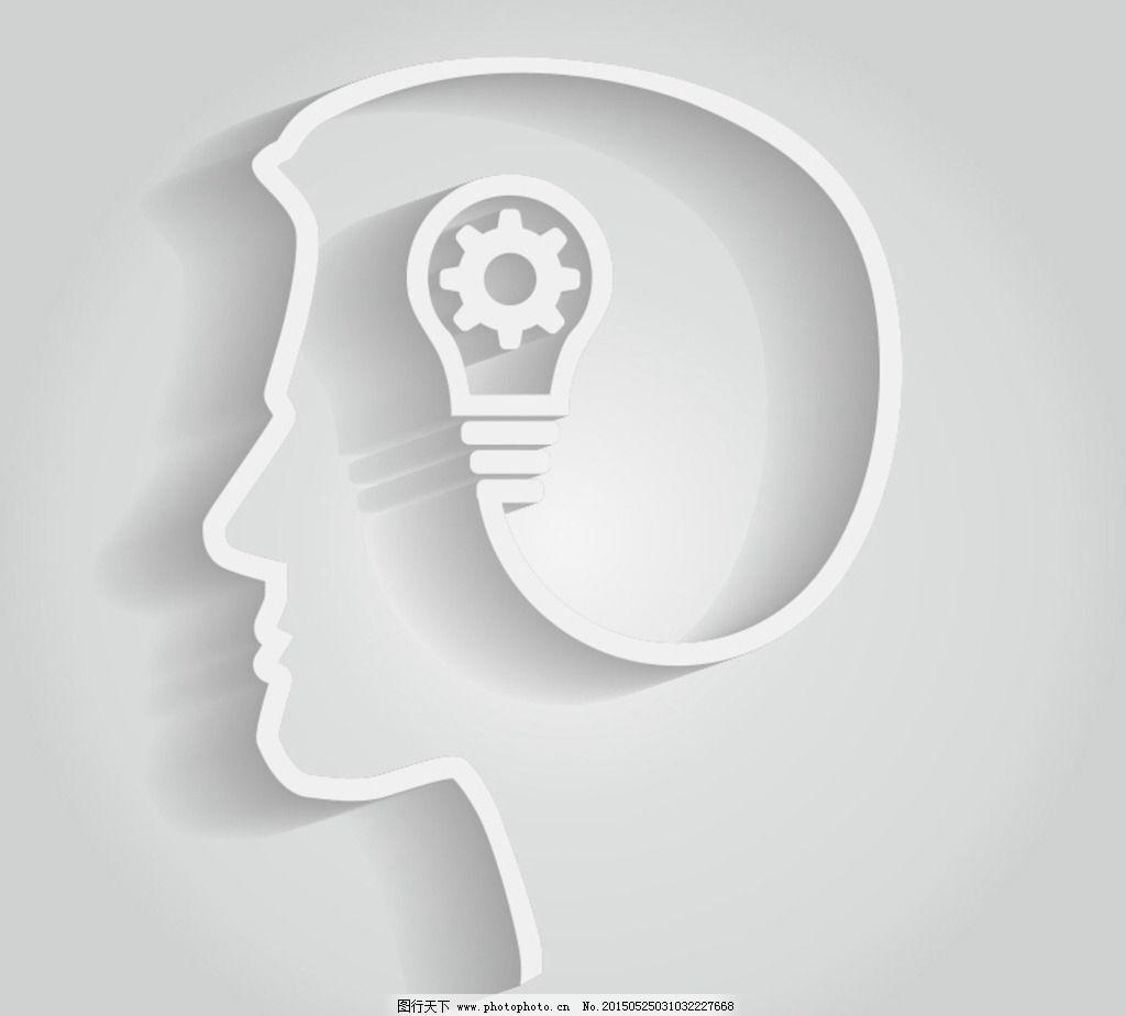 设计思维与设计方法六个步骤