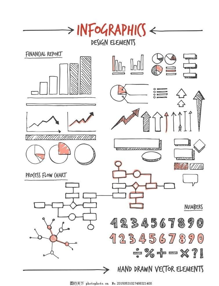 手绘图表 版式设计 图表设计 目录 标签 商务图表 商业图表 演示文稿