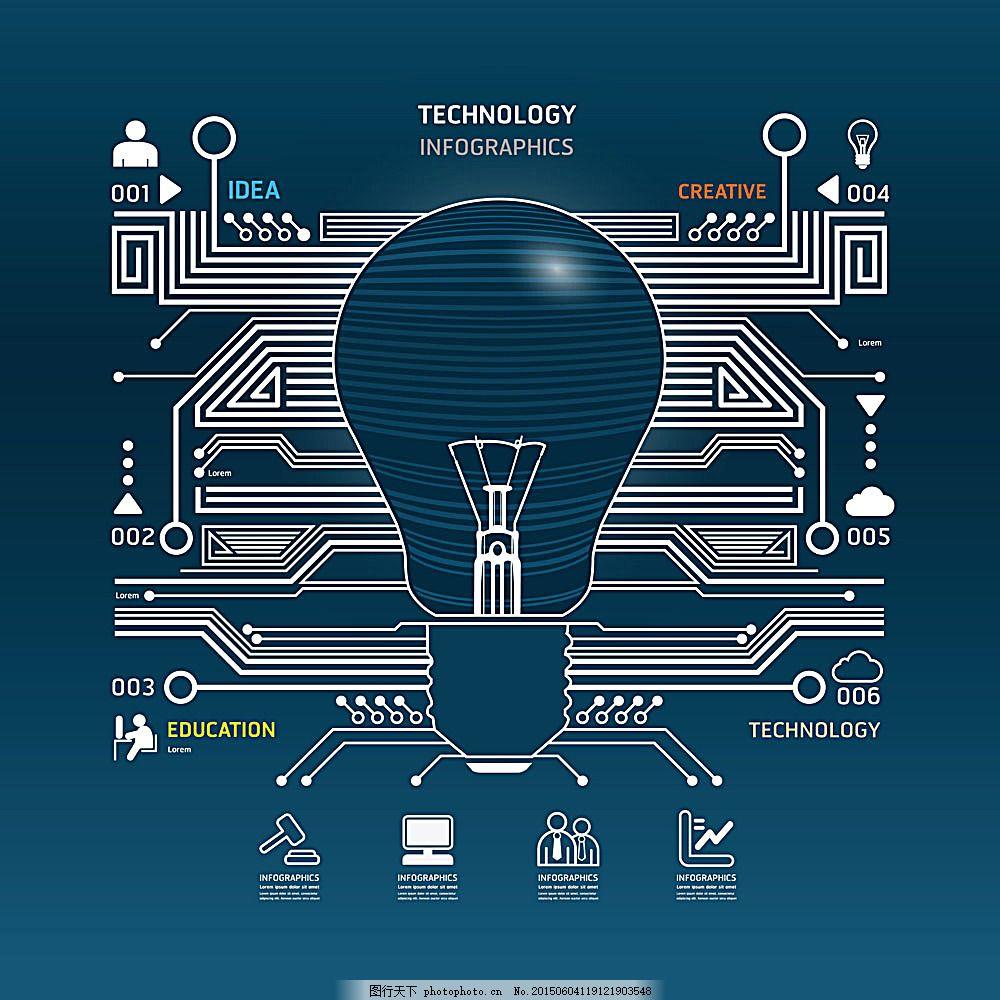 电灯泡与电路图 信息图表 矢量图表 办公学习 生活百科 矢量素材