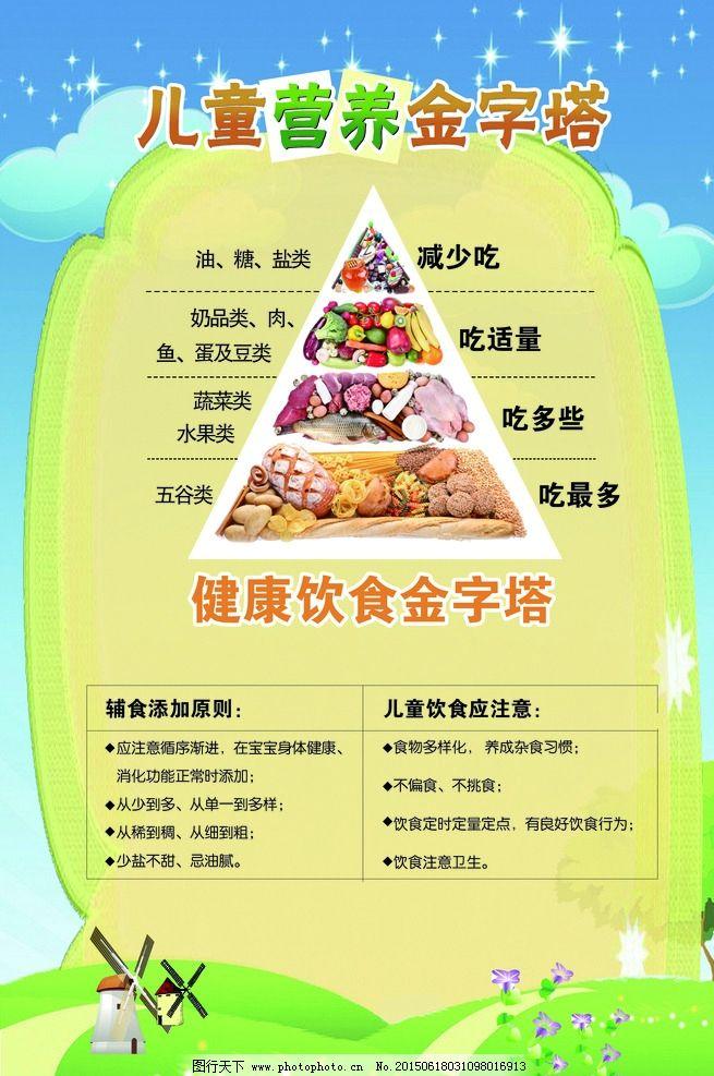 儿童营养金字塔图片
