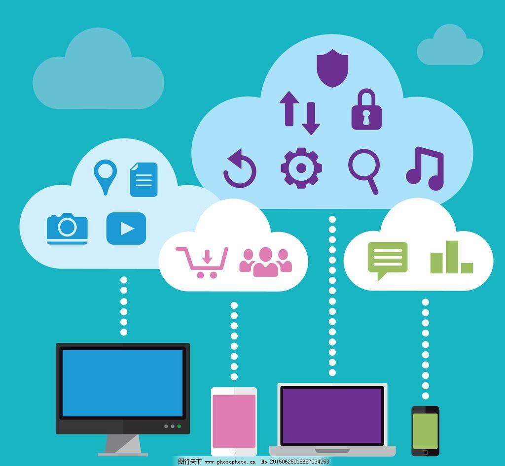 互联网创新 科幻世界 因特网 移动网络 移动互联 商务 商业 财经