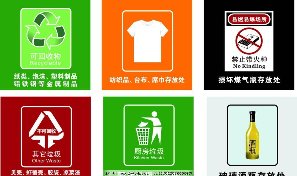 垃圾分类标识牌图片