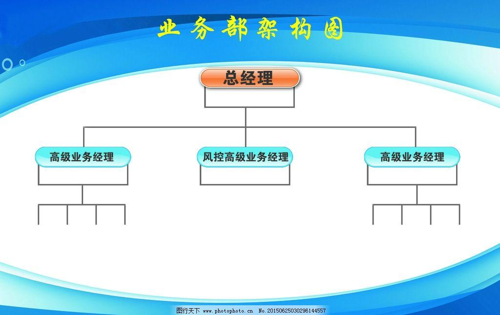 业务员结构图 展板图片