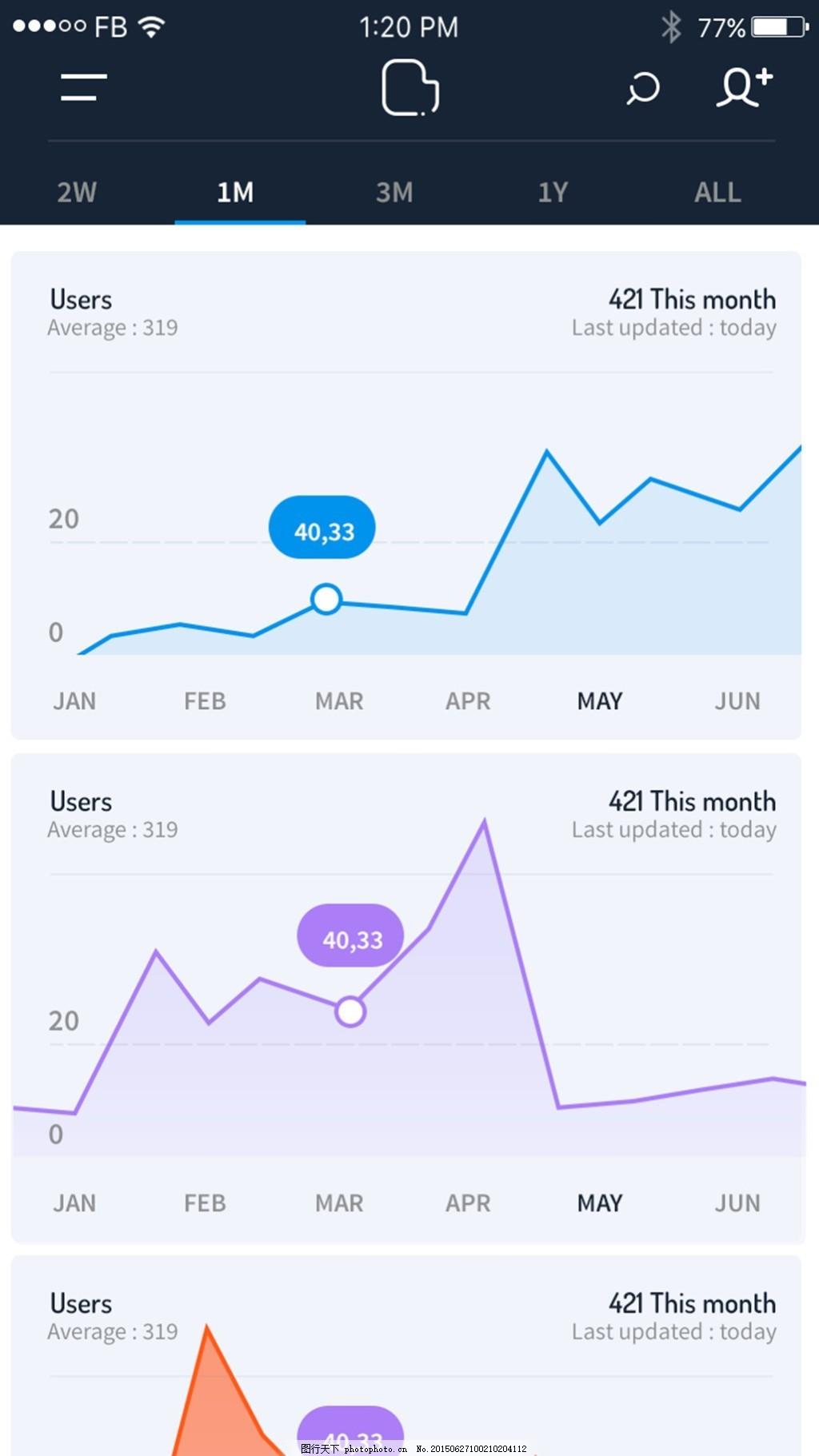 手機app界面數據 app界面素材 app網頁 app模板 app頁面 ui設計版式