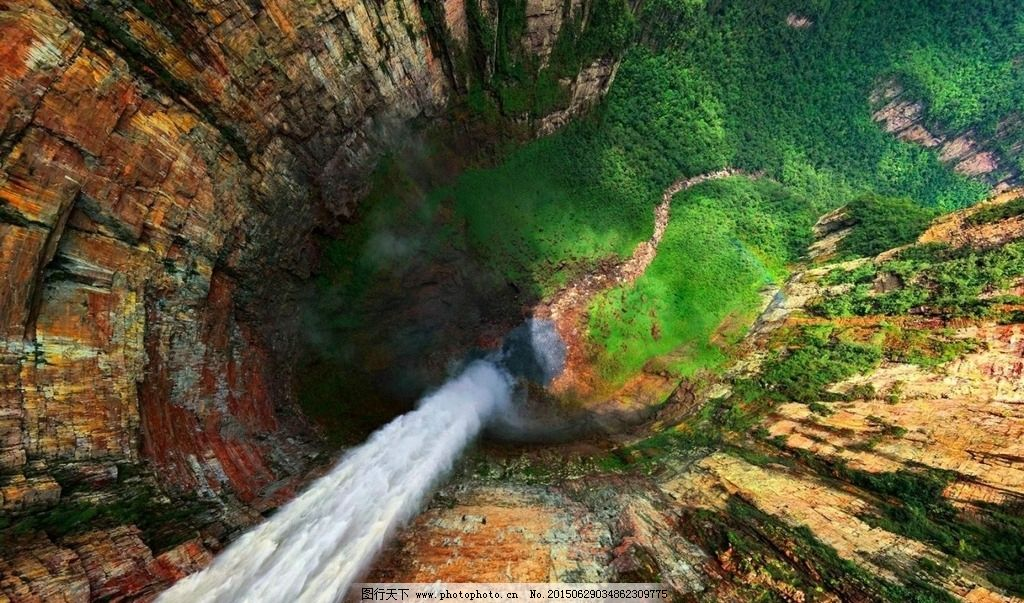 尼亚加拉瀑布鸟瞰视角