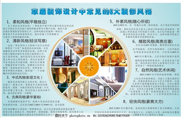家居装修8大风格排版 家居装修排版 报纸排版 白色